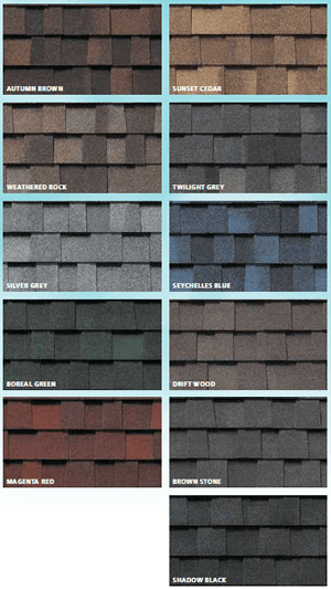 Kingston Roofing Shingles
